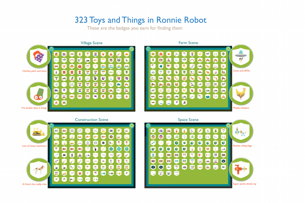 323 toys and interactions in ronnie as of july 2015 - sized for twitter and facebook